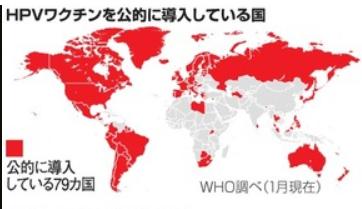 世界のHPVワクチン