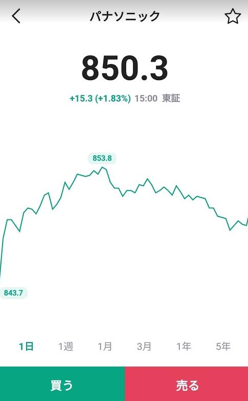 LINE証券11